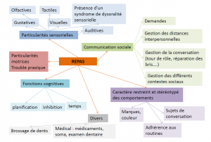 alimentation-exploration